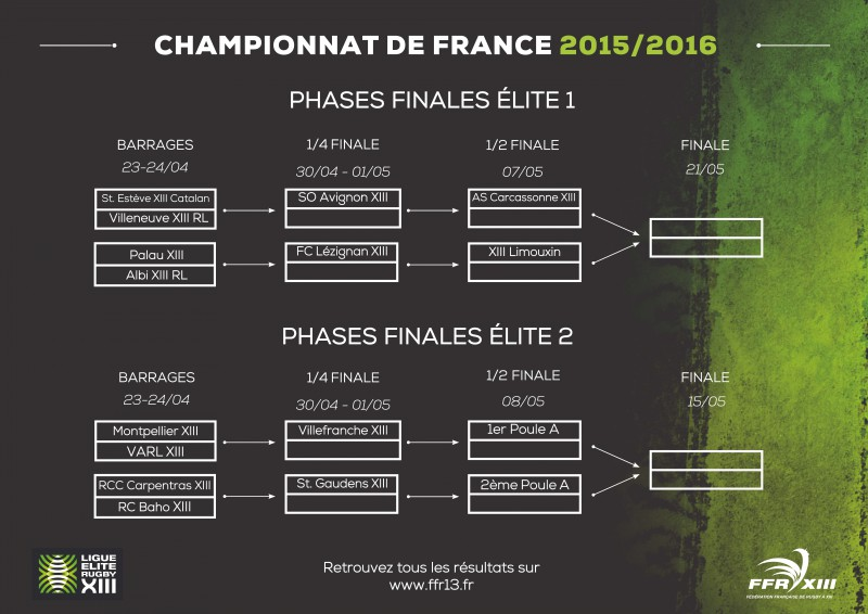 phases_finales_CF2015_16